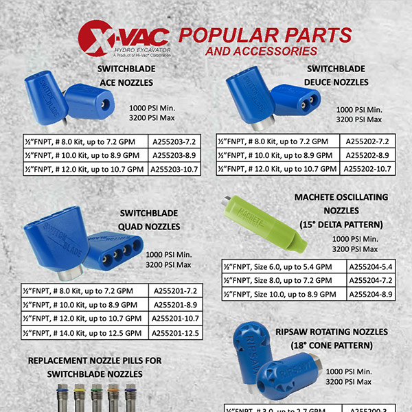Parts and Accessories Catalog